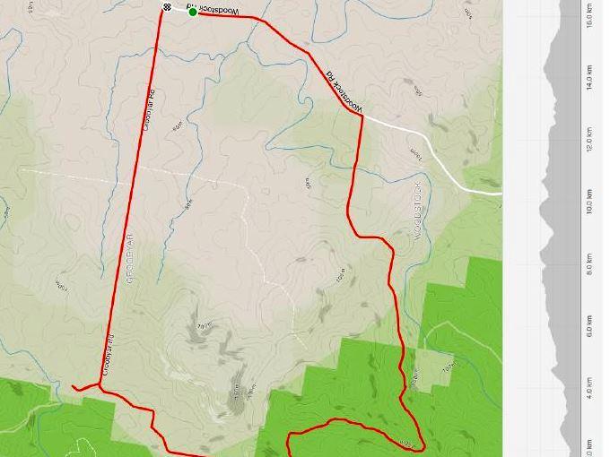 Milton Bike Ride - Route 66   Mollymook News